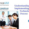 Understanding and Implementing a Technology Transfer Process